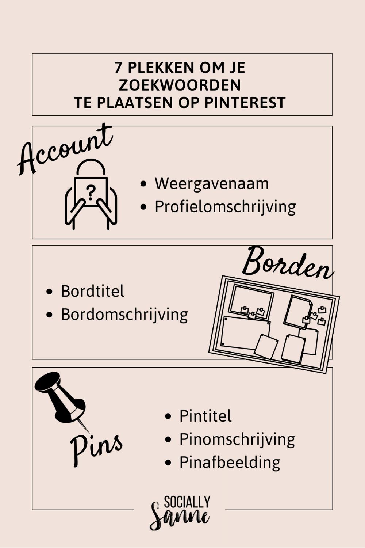 Pinterest voor beginners - Socially Sanne